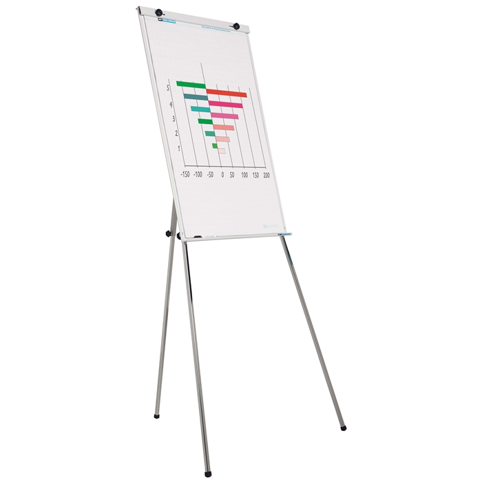 Picture of SMIT VISUAL 14001.103 - Flip chart Budget White